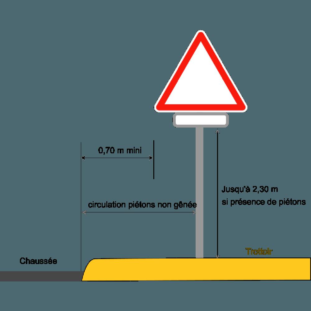 Panneau De Signalisation Triangulaire Type A2a Cassis Ou Dos D Ane