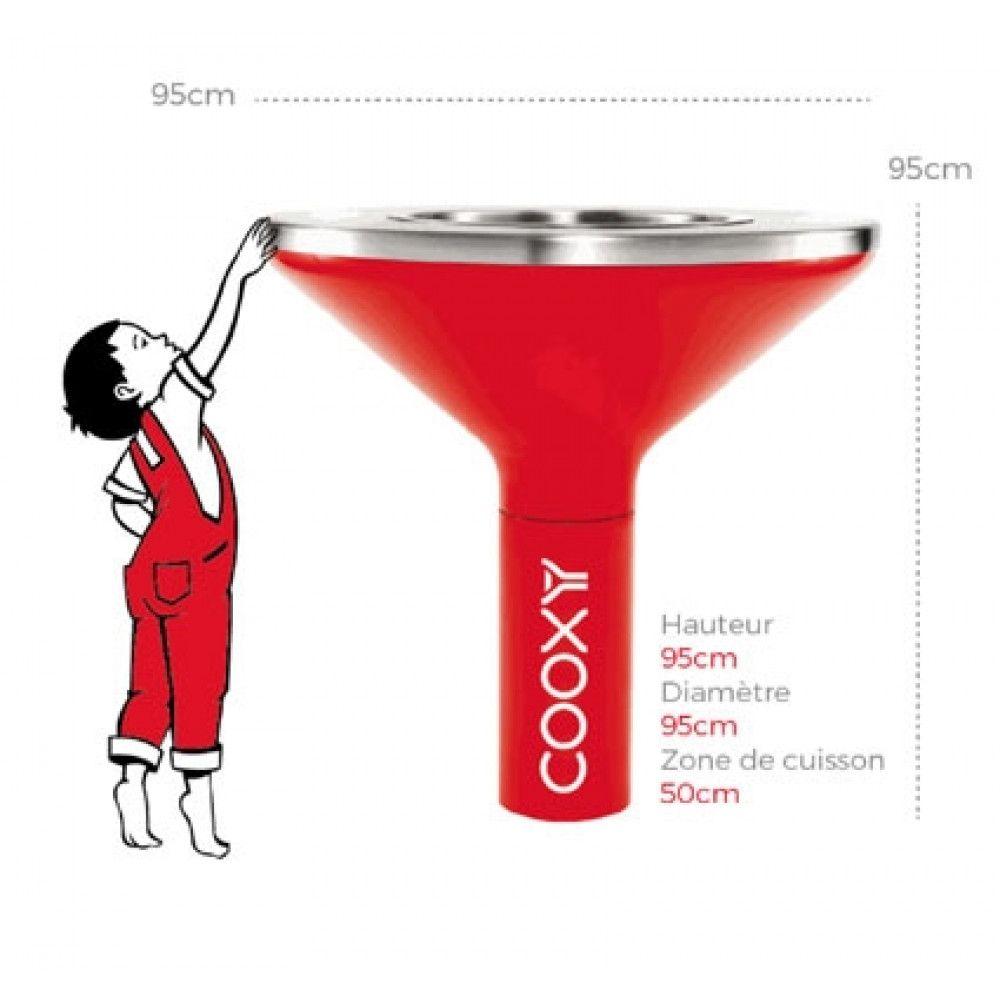 COOXY la plancha électrique connectée schema