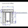habillage_de_l_acier_1